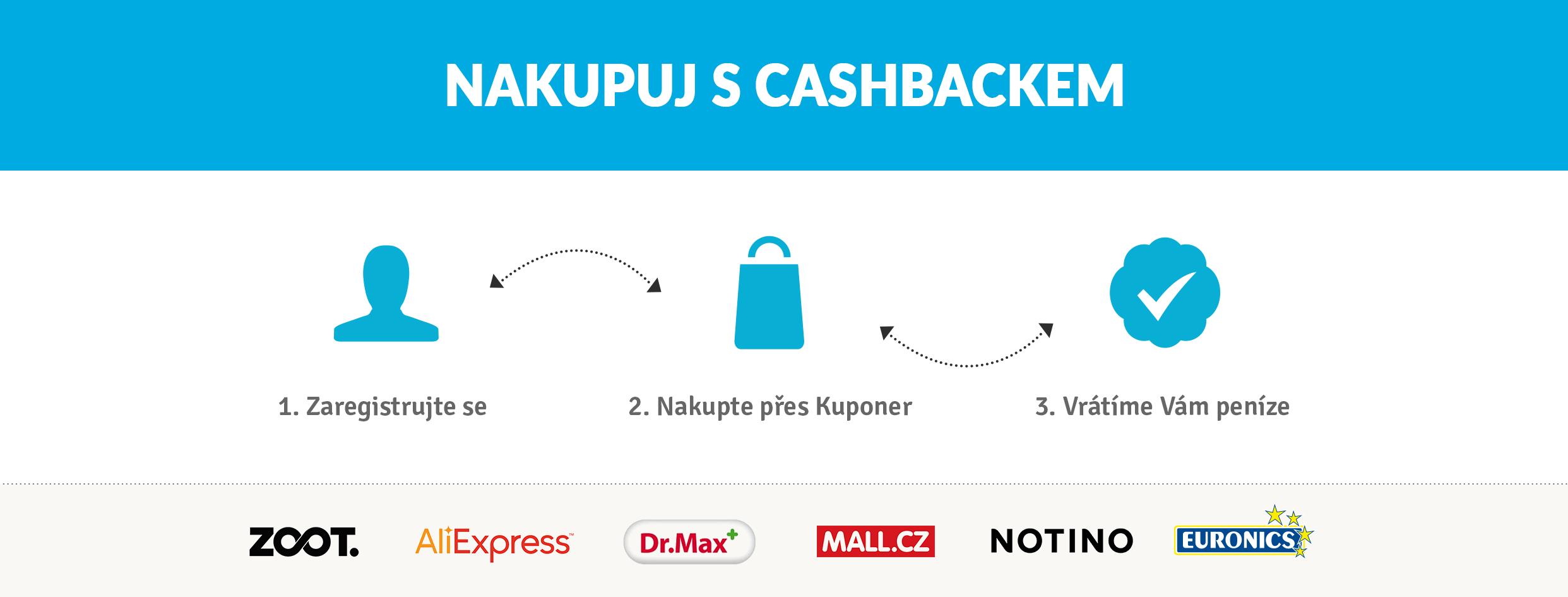 Cashback nakupování